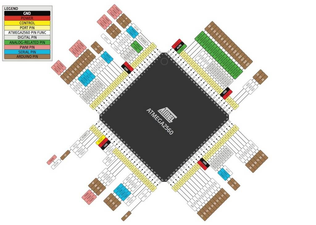 Arduino atmega2560 своими руками 67