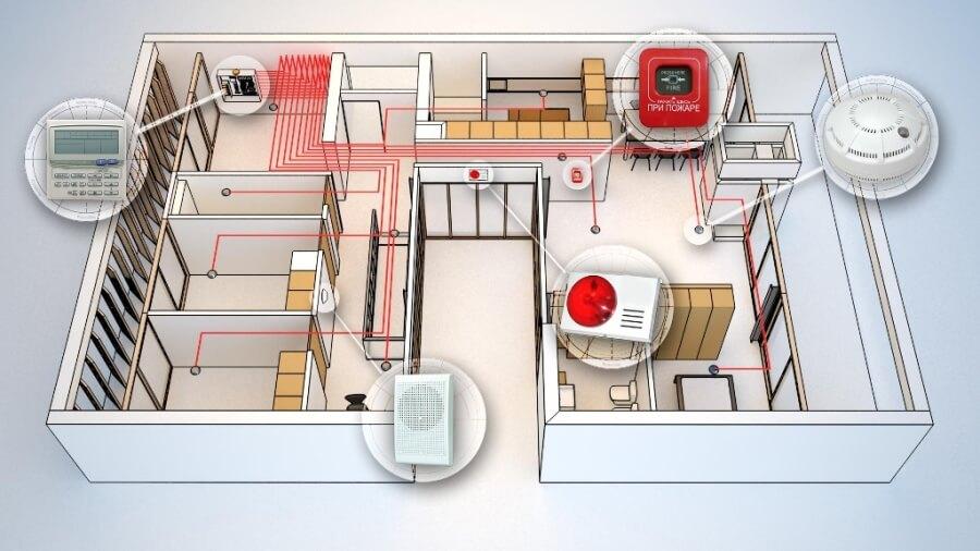 Правила подключения пожарной сигнализации в доме
