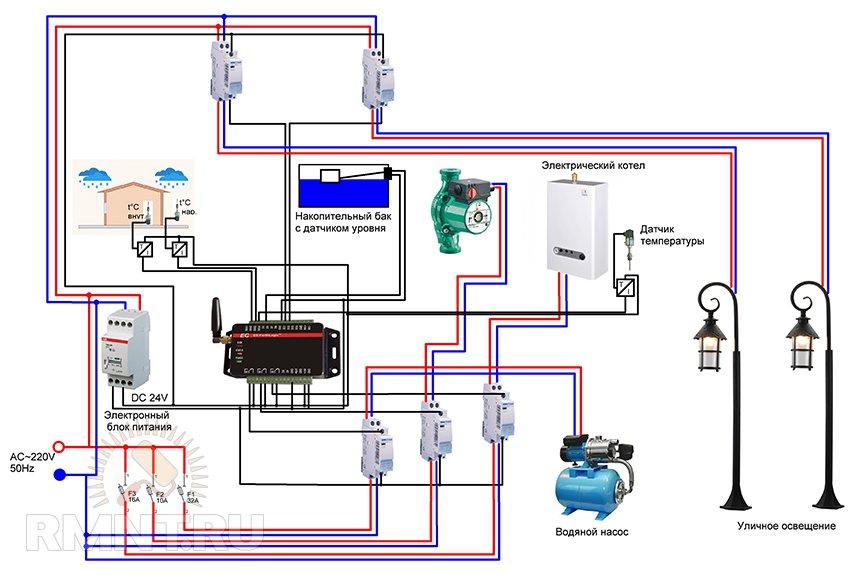 Что такое схема технохимического контроля
