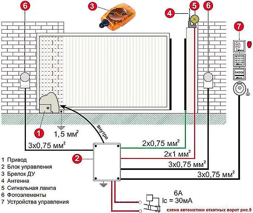 Подключение электропитания к приводу и датчикам откатных ворот