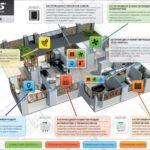 iNels умный дом