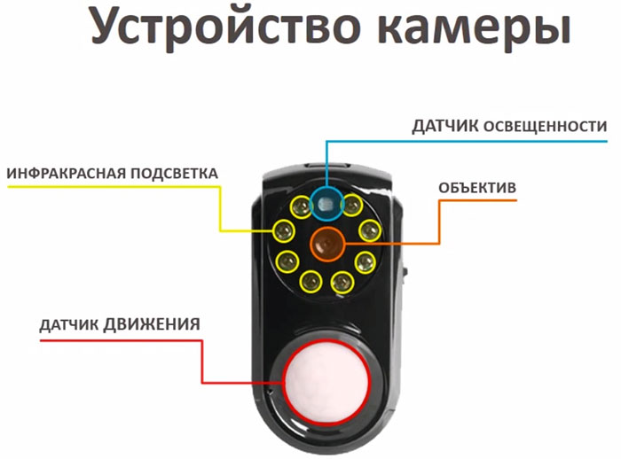 GSM MMS камера видеонаблюдения с аккумулятором