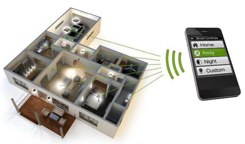 Upravlenie umnym domom cherez internet