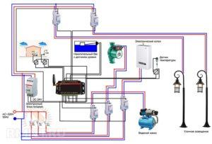 Электрическая схема умного дома