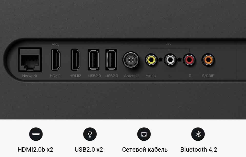 Используемые интерфейсы подключения Xiaomi mi TV 4A
