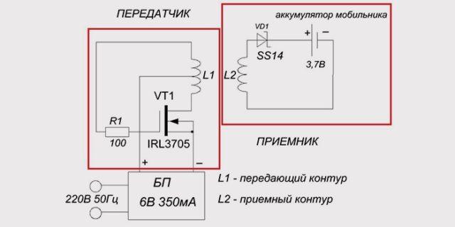 Весь процесс можно поделить на две части: изготовление передатчика и приемника. Первый компонент получится отдельным устройством, а второй будет установлен в телефон
