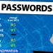Взлом wi-fi сетей: способы, уязвимости, программы, как защититься